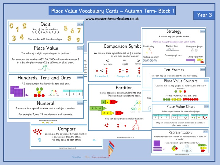 Editable Place Value Vocabulary Cards- Year 3