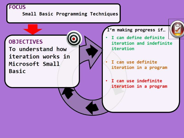 Small Basic Iteration programming lesson