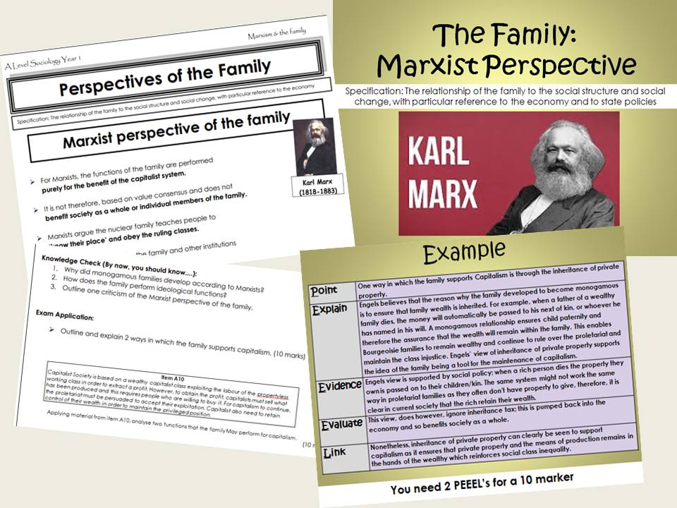 AQA Sociology - Year 1- Families & Households - Marxism & the Family