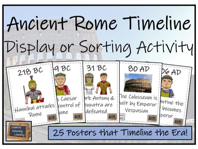 KS2 / KS3 Ancient Rome Timeline Display and Sorting Activity