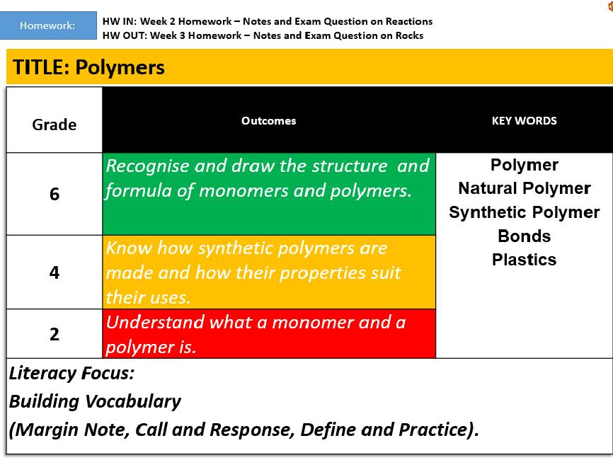 KS3: Polymers