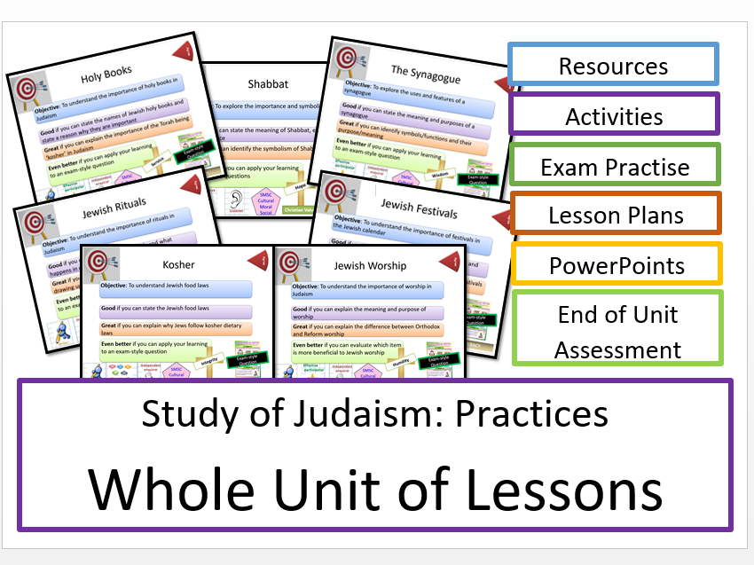 WJEC Eduqas: Study of Judaism: Entire Practices Unit