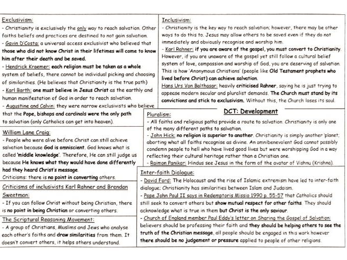 OCR A2 Philosophy and AS and A2 Developments in Christian Thought H573 Revision Mind Maps!