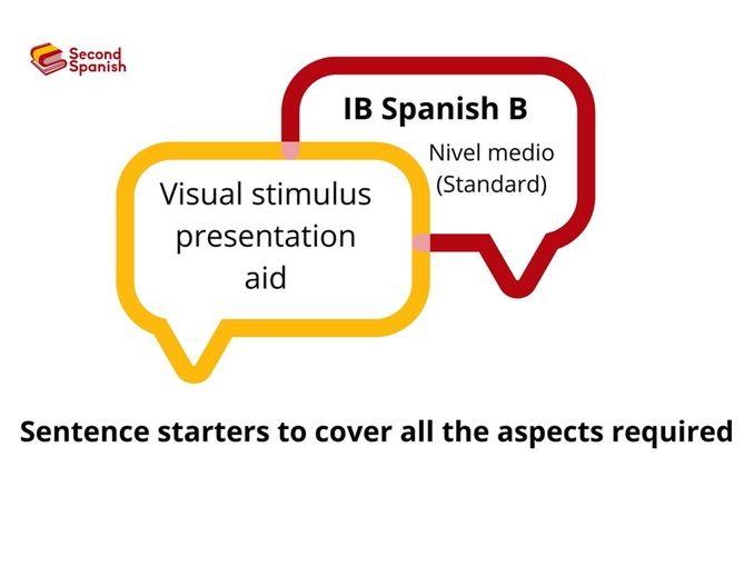 IB Spanish B Oral Presentation Aid (Standard)