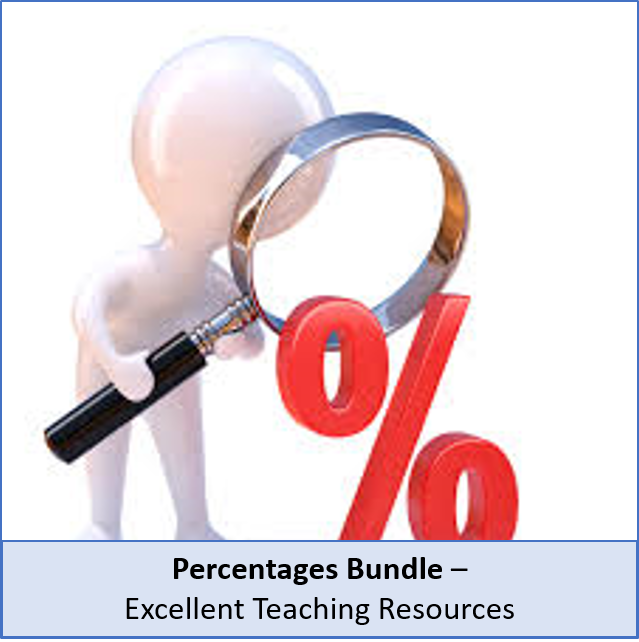 Number: Percentages Bundle (7 - 8 Lessons) + Resources - Perfect for years 7 to 11