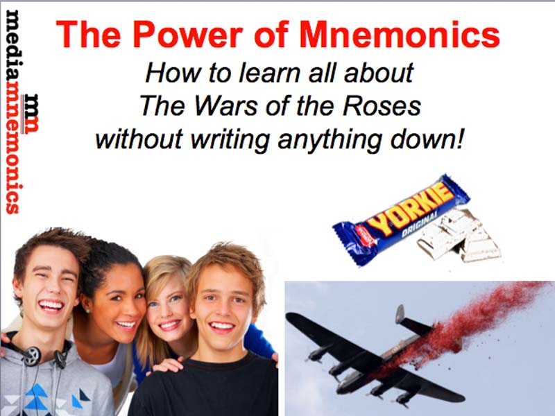 The Power of Mnemonics - PowerPoint lesson demonstration