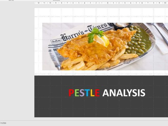 PESTLE Analysis presentation and worksheet
