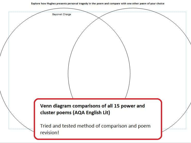 15 Comparative poetry questions - Power and conflict, AQA - venn diagram practice/revision