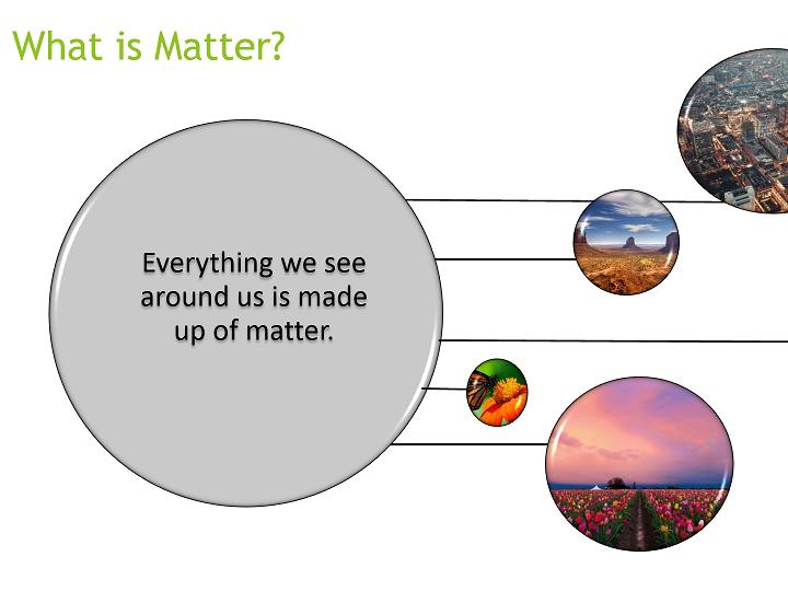 The Particulate Nature of Matter IGCSE Cambridge 2019-2021