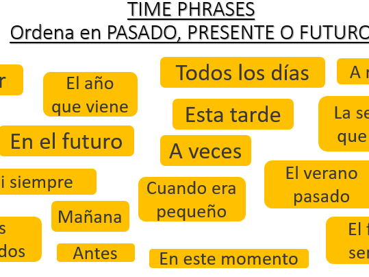 Lesson on Tenses, Verbs - Clase sobre los verbos (KS3/KS4)