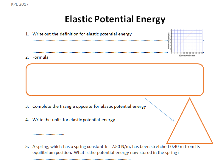 GCSE Physics Worksheet: Elastic Potential Energy, definition, formula, Q&A