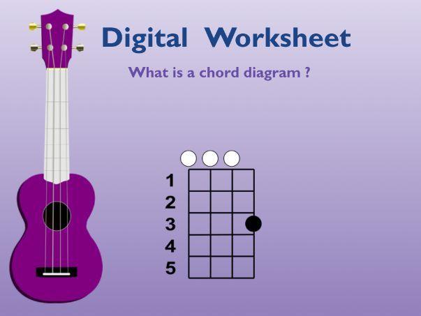 Digital Worksheet:  What is a chord diagram?