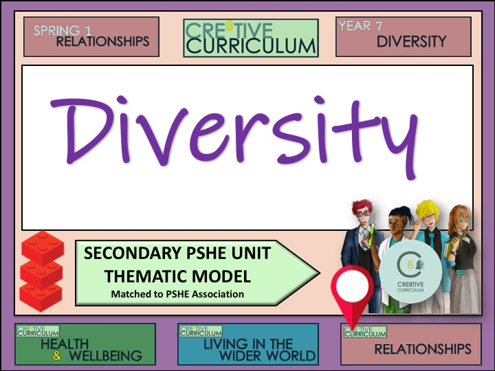 Thematic PSHE Diversity + Relationships
