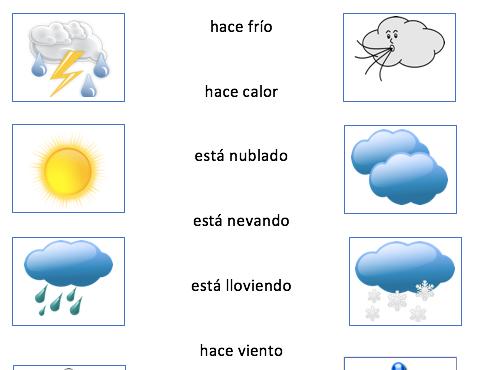 KS2/KS3 Spanish The Weather  Matching Activity