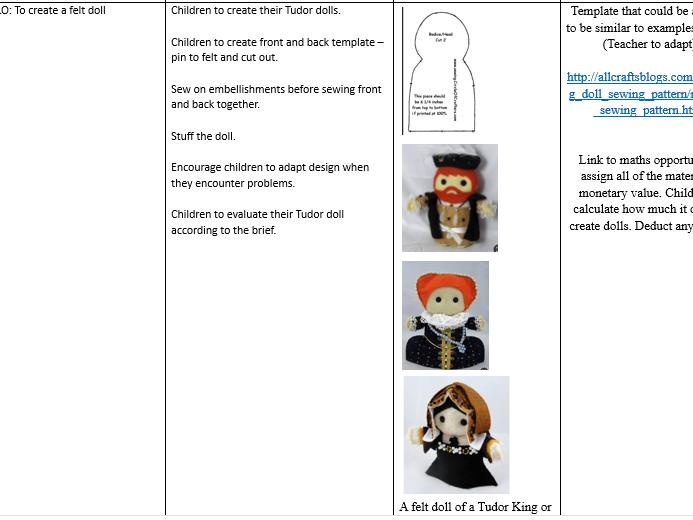 Tudor and Stuarts - Art - 12 Weeks' Planning