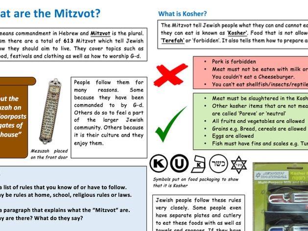 The Mitvot/Kosher Judaism information/activity sheet