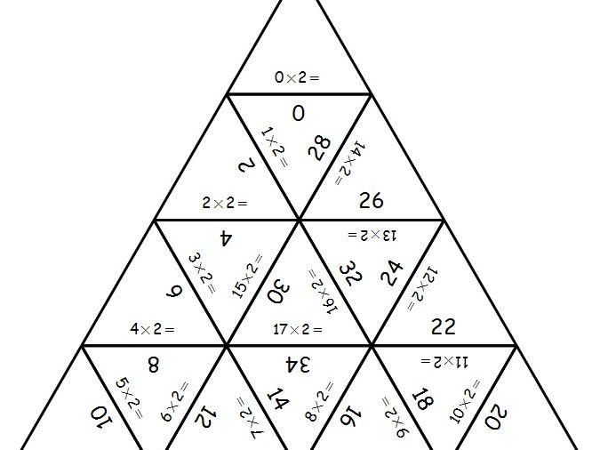Two Times Table Tarsia Puzzle (2x KS1)