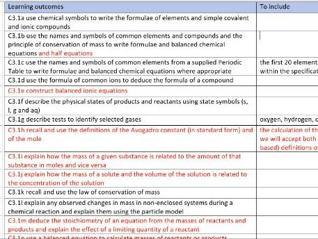 Combined Science Chemistry Topic 1-3 Specification