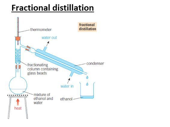 Distillation column thesis