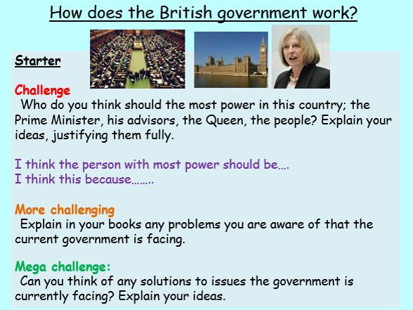 British Politics Bundle