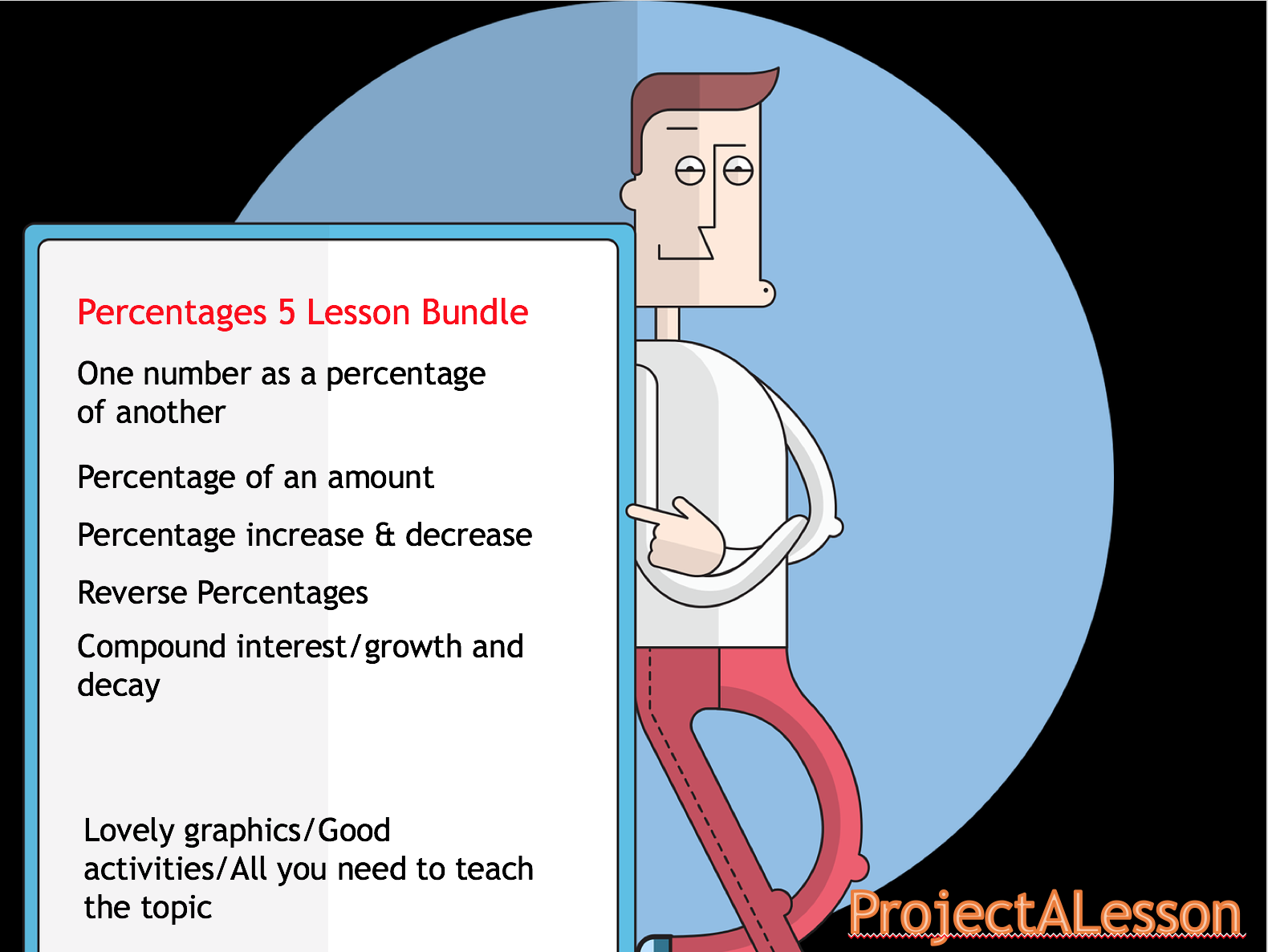ProjectALesson Bundle: Percentages