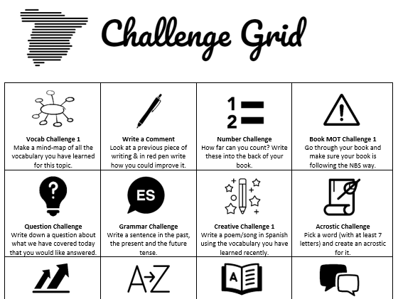 MFL Challenge Grid