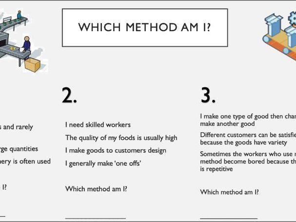 Method of Production Starter