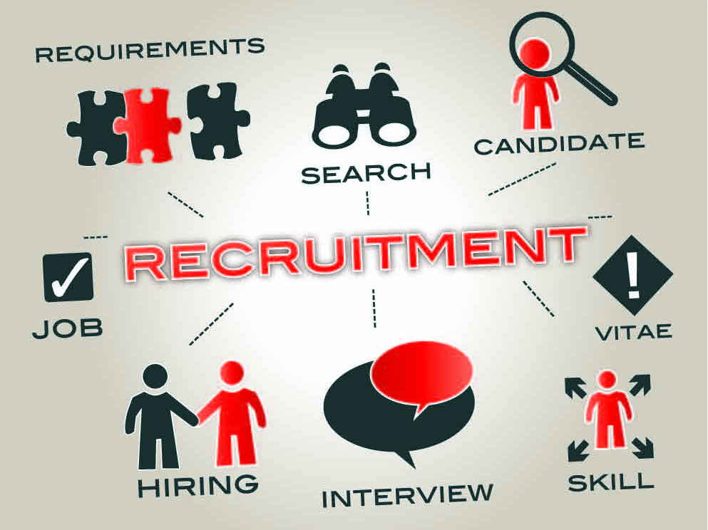 BTEC Level 3 Business Unit 8: Recruitment and Selection Process Full Unit