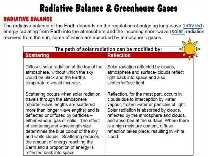 Key Stage 4 Chemistry - Earth's Atmosphere and Greenhouse Gases