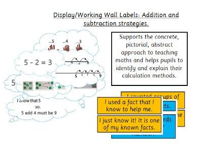Mental Addition and Subtraction Strategies Display