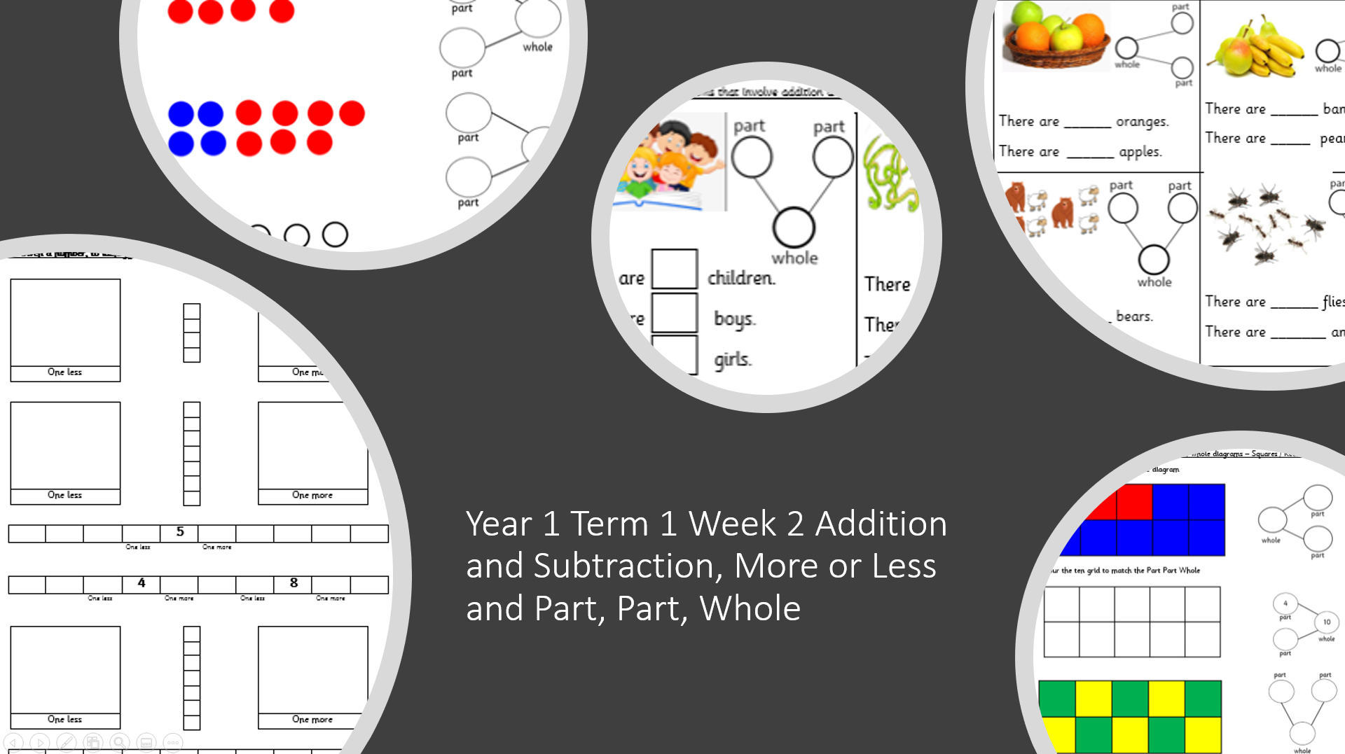 Year 1 Term 1 Week 2 More and Less, Part, Part, Whole addition and subtraction - school and distance learning.