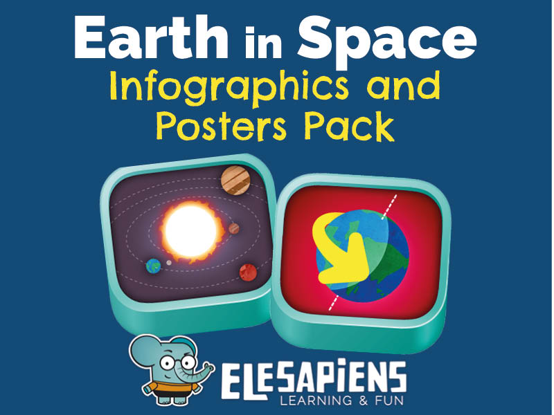 Earth in Space: Infographics & Posters