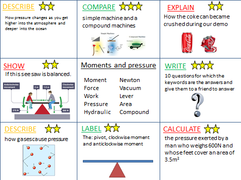 Moments and pressure revision activities