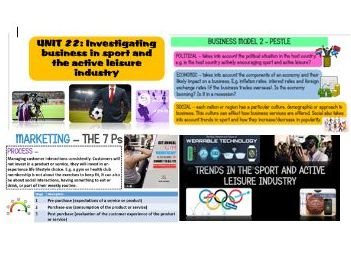 L3 BTEC SPORT UNIT 22 Business in the sport and active leisure industry - FULL UNIT TEACHER PACK