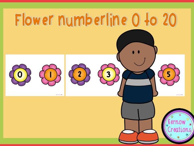 Flower Numberline 0-20