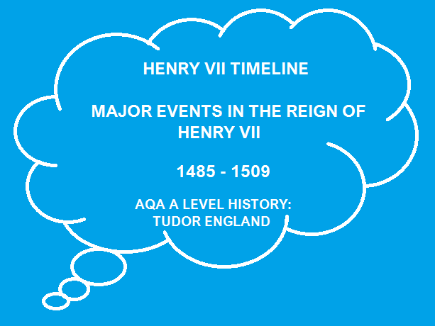 Timeline of events in Henry VII's reign (1485-1509) -  A2 Level AQA History: The Tudors (1485-1603)