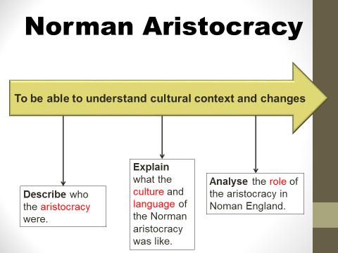 Norman Aristocracy (Anglo-Saxon/Norman England 9-1 GCSE)