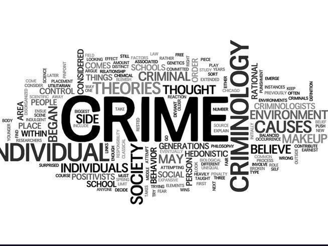 WJEC Level 3 Criminology Certificate: Unit 2 Complete Bundle
