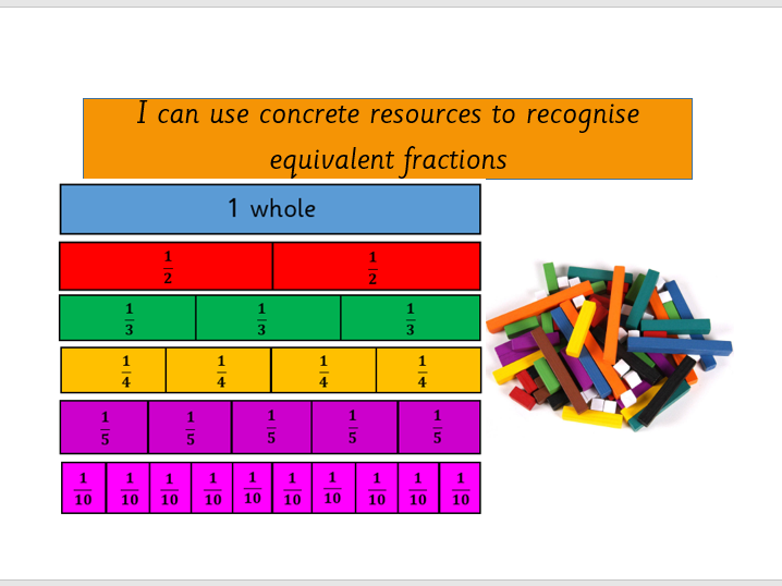 Year 3 equivalent fractions using cuisenaire rods - concrete resources lesson & display poster LKS2