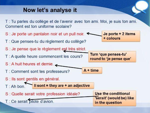 French GCSE Foundation school uniform & rules role play