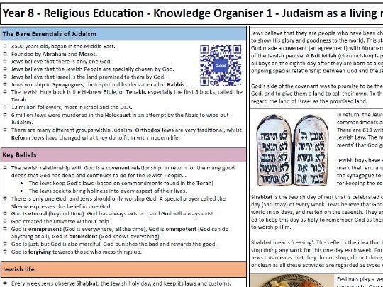 Knowledge Organiser & Test: Judaism KS3 RE