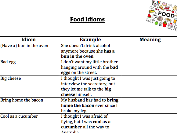 Food and Music related idioms