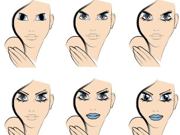 Btec UAL Level 3 Production Arts - Make up MU Step by step face charts for application
