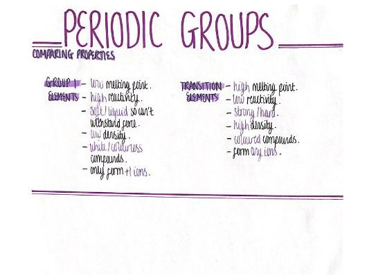 Groups 2 (Structure & Periodic Table) Revision Poster [AQA GCSE Chemistry Triple 9-1]