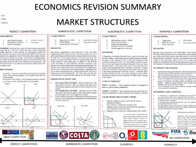 A-Level - Economics -Micro - Market Structures & Collusion Summary