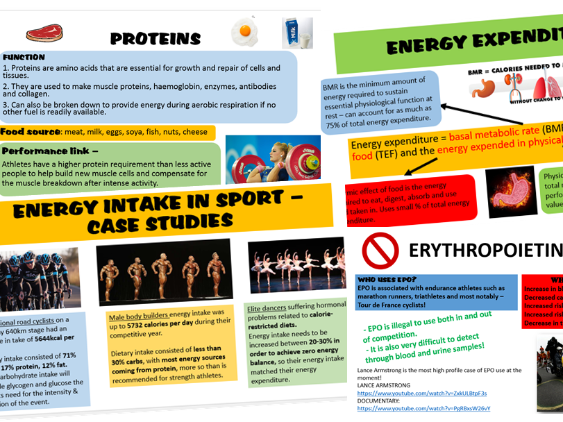 AS Level PE OCR - 1.2 Diet and Nutrition unit of work teacher pack