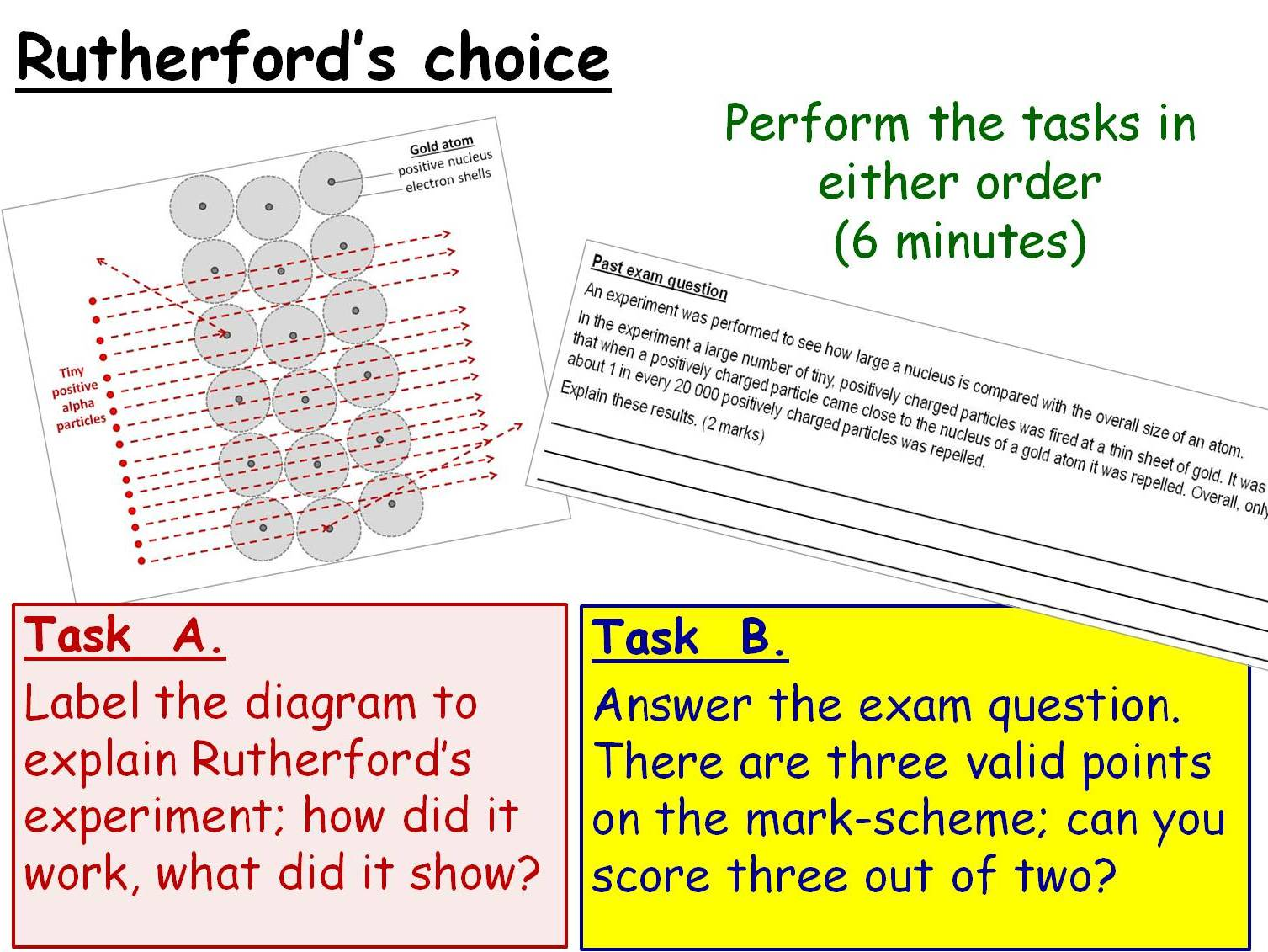 Atomic Structure and The Periodic Table: 5 Chemistry Lessons. Edexcel GCSE 9-1 Topics CC3 CC4 SC3 SC4