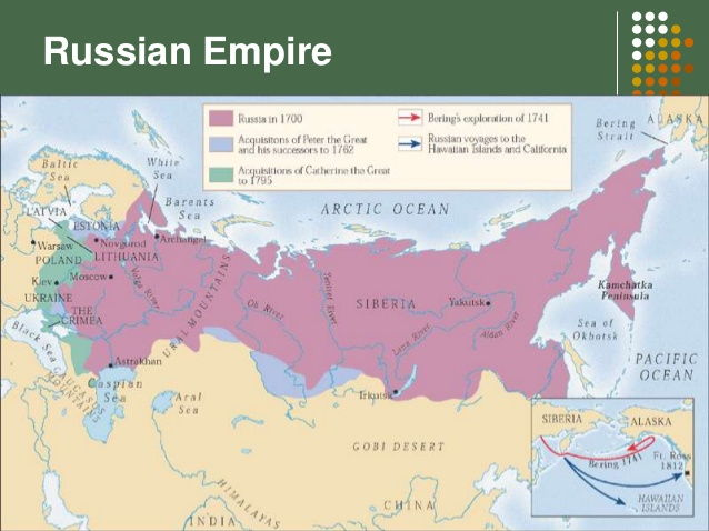 Introduction to Russia 1881-1989