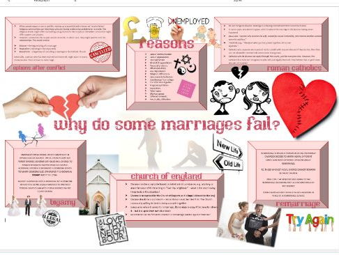WJEC Edquas Relationships: Why do some marriages fail? Learning Mat