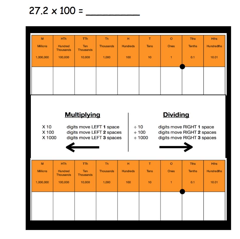 Multiplication Bundle Y5/6